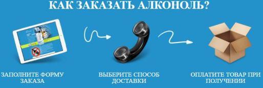 Как заказать Алконоль капли от алкоголизма купить в Воткинске